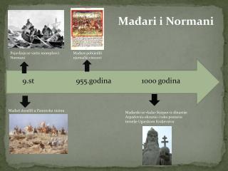9.st                      955.godina                1000 godina