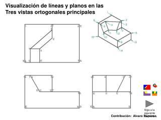 Visualización de líneas y planos en las Tres vistas ortogonales principales