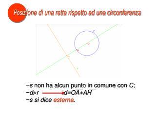 ione di una retta rispetto ad una circonferenza