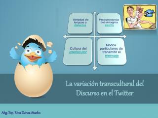 La variación transcultural del Discurso en el Twitter