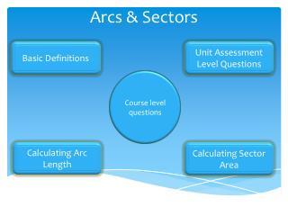 Arcs & Sectors
