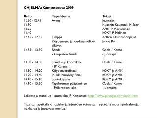 OHJELMA: Kampussoutu 2009 KelloTapahtumaTekijä 12.30 -12.45AvausJuontajat