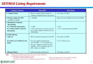 SET /MAI  Listing Requirements