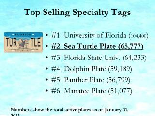 Top Selling Specialty Tags