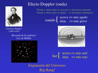 Efecto Doppler (onda)