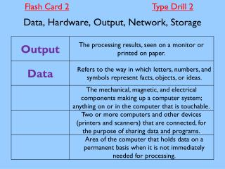 Data, Hardware, Output, Network, Storage