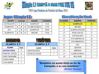 Olímpia E.F CAMPEÃ II GRAN PRIX SUB 09