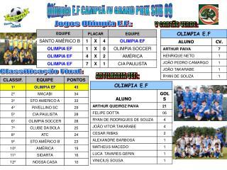 Olímpia E.F CAMPEÃ IV GRAND PRIX SUB 09