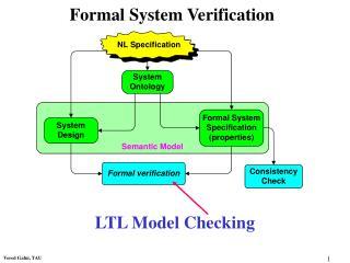 Formal System Verification