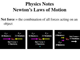 Physics Notes Newton's Laws of Motion