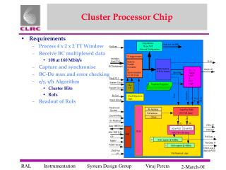 Cluster Processor Chip