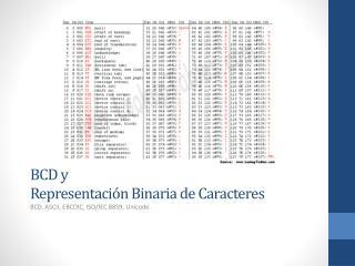 BCD y Representaci�n Binaria  de  Caracteres