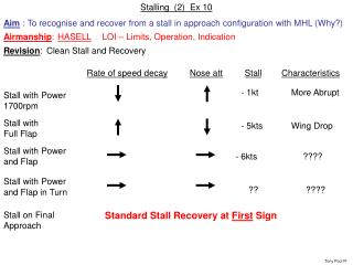 Stalling  (2)  Ex 10