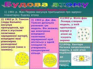 Будова атому
