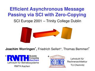 Efficient Asynchronous Message Passing via SCI with Zero-Copying