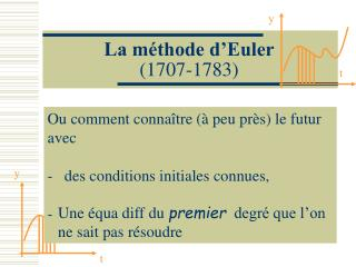 La m thode d Euler 1707-1783