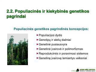 Populiac genet