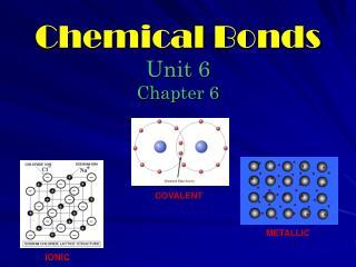 Chemical Bonds Unit 6 Chapter 6
