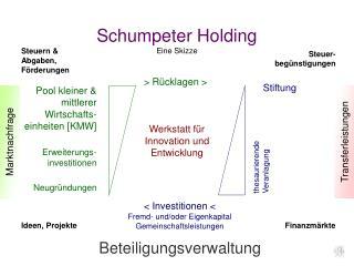 Schumpeter Holding Eine Skizze