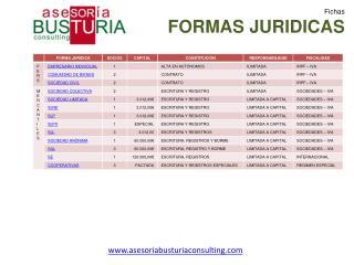 Fichas FORMAS JURIDICAS