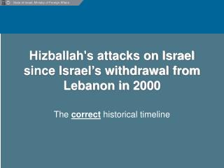 Hizballah's attacks on Israel since Israel's withdrawal from Lebanon in 2000