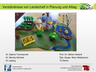 Verständnisse von Landschaft in Planung und Alltag