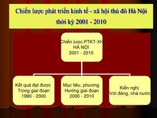 Chin luc ph t trin kinh t - x  hi th d  H  Ni thi k 2001 - 2010