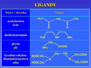 LIGANDY