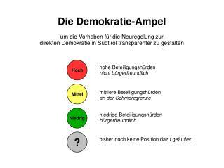Die Demokratie-Ampel