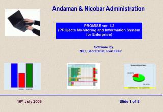 Software by  NIC, Secretariat, Port Blair