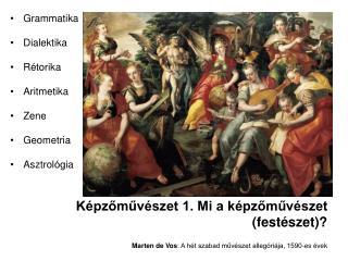 Grammatika Dialektika Rétorika Aritmetika Zene Geometria Asztrológia
