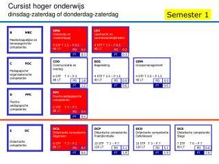 DCA  Didactische competentie Algemeen  6 STP    T 5 – P 1  80 LT