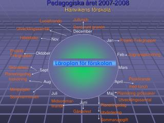 Pedagogiska året 2007-2008 Hanvikens förskola