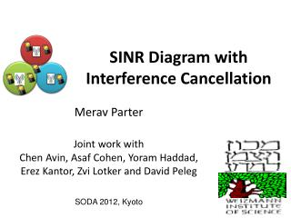 SINR Diagram with Interference Cancellation