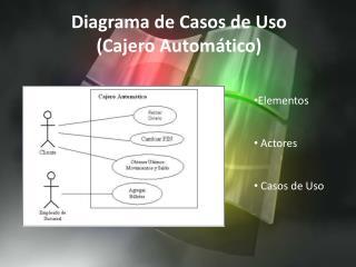 Diagrama de Casos de Uso  ( Cajero Automático)