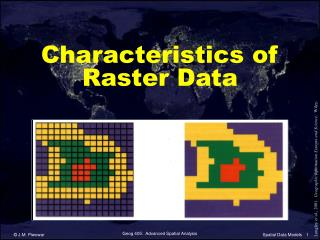 Characteristics of Raster Data