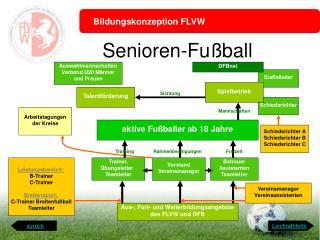 Senioren-Fu�ball