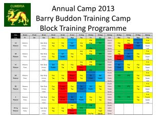 Annual Camp 2013 Barry  Buddon  Training Camp Block Training Programme