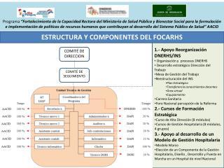 ESTRUCTURA Y COMPONENTES DEL FOCARHS