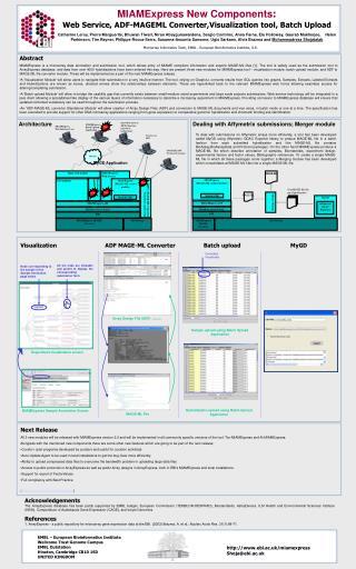 Visualisation module