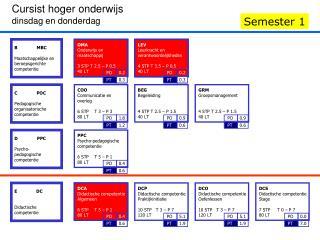 DCA  Didactische competentie Algemeen  6 STP    T 5 � P 1  80 LT