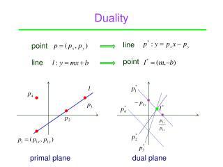 Duality