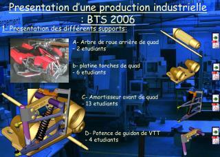 1- Presentation des différents supports :