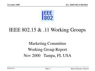 IEEE 802.15  .11 Working Groups