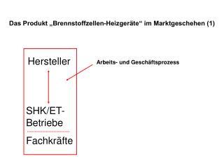 """Das Produkt """"Brennstoffzellen-Heizgeräte"""" im Marktgeschehen (1)"""