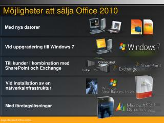 Möjligheter att sälja Office 2010