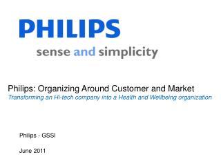 Philips - GSSI