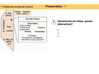 Presocràtics - 1