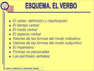 El verbo: definición y clasificación El tiempo verbal El modo verbal El aspecto verbal