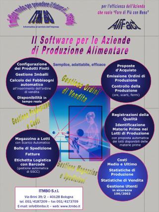 Il Software per le Aziende